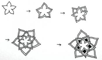 ゼンタングルの花の形のパターン2