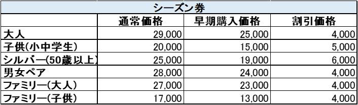 木曽福島スキー場のシーズン券の値段比較