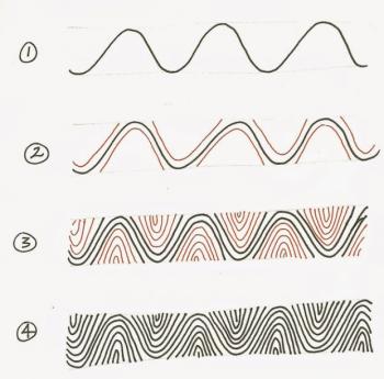 波のようなゼンタングルのパターン