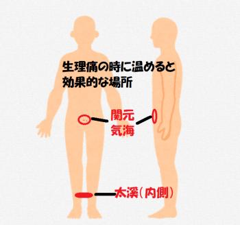 生理痛の時-2