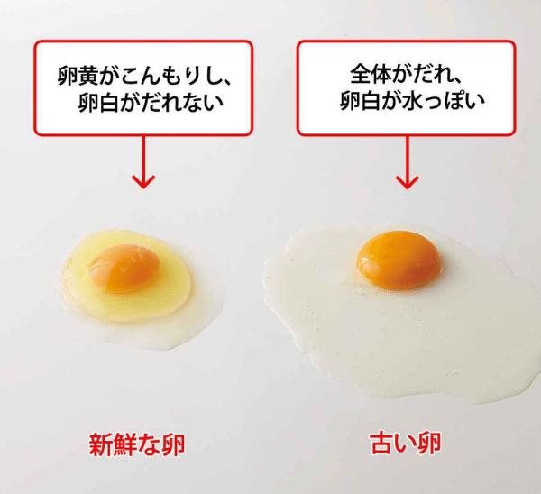 卵の賞味期限切れいつまで食べれる6