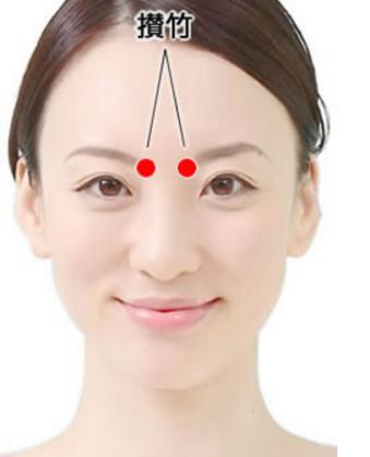 顔のたるみ即効解消攅竹ツボ
