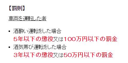 飲酒運転罰則100万円高額