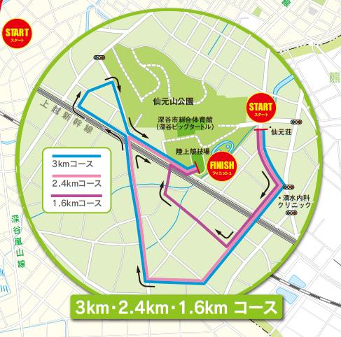 ふかやシティハーフマラソンコースマップ