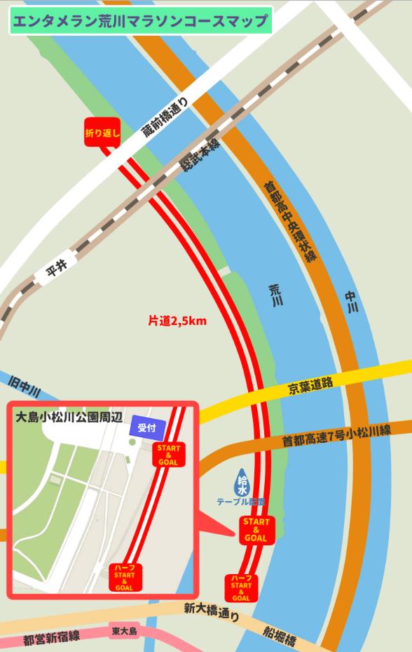 マラソン大会東京2017初心者10km荒川ウィンターマラソンコースマップ