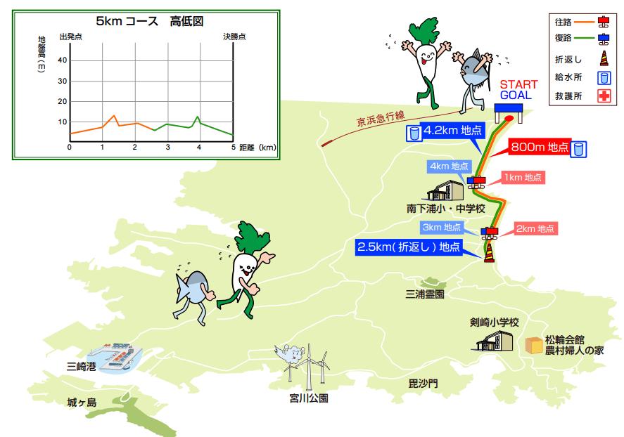 マラソン大会関東初心者子供おすすめ三浦国際市民マラソンコースマップ
