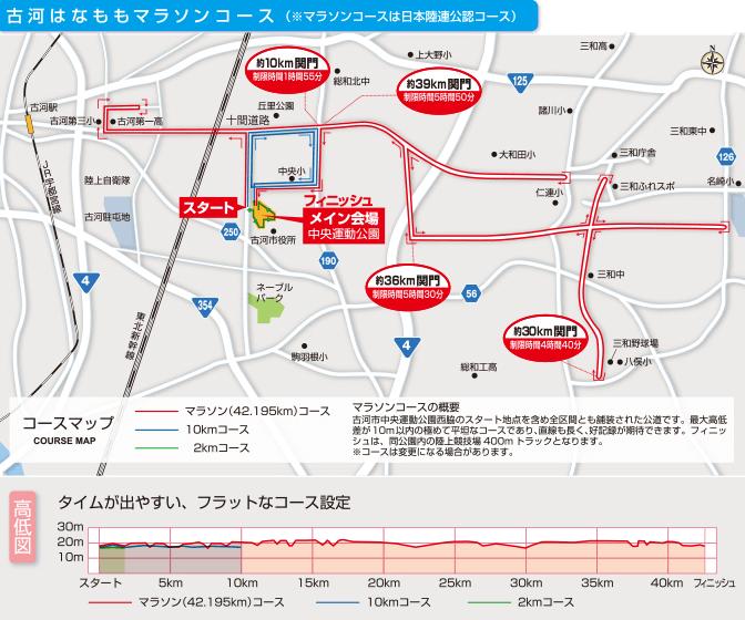 マラソン大会関東初心者子供おすすめ古河はなももマラソンコースマップ
