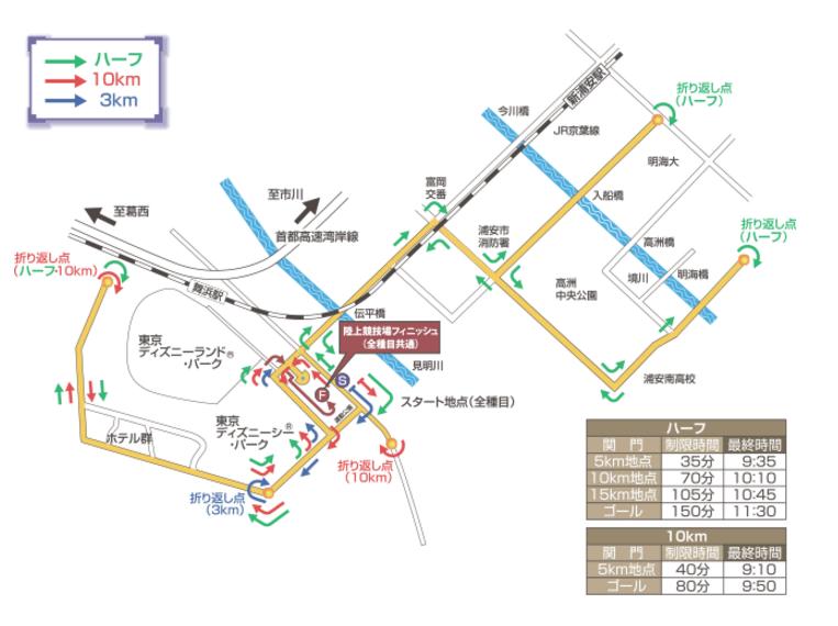 マラソン大会関東初心者子供おすすめ浦安シティマラソンコースマップ