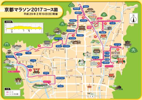 京都マラソン2017コース高低差2