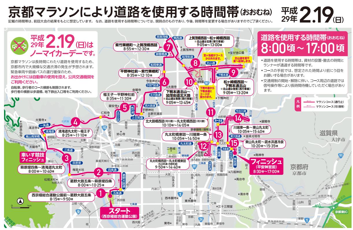 京都マラソン2017交通規制