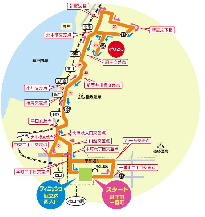 愛媛マラソンコース2017年関門時間