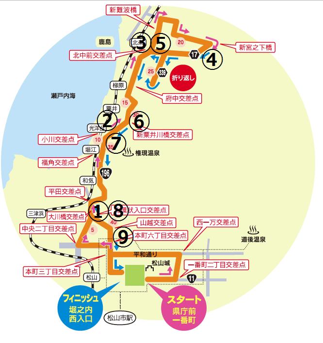 愛媛マラソンコース2017年関門時間3