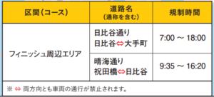 東京マラソン2019交通規制