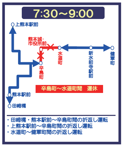 熊本城マラソン2017交通規制市電