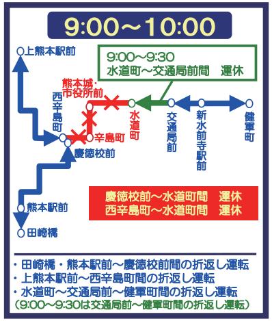 熊本城マラソン2017交通規制市電2