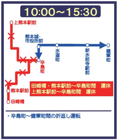 熊本城マラソン2017交通規制市電3