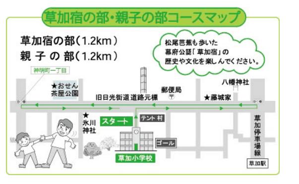 草加松原太鼓橋ロードレース大会コースマップ