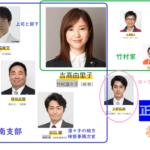 ドラマ正義のセの登場人物相関図!キャラクターの名前や年齢設定は?