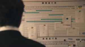 会社の表を見つける西園寺