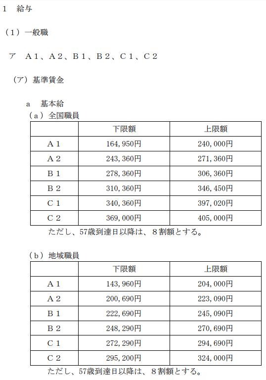 NHK職員の給料表